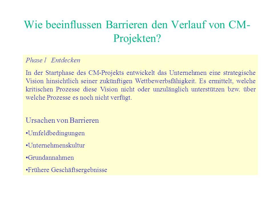 Wie beeinflussen Barrieren den Verlauf von CM-Projekten