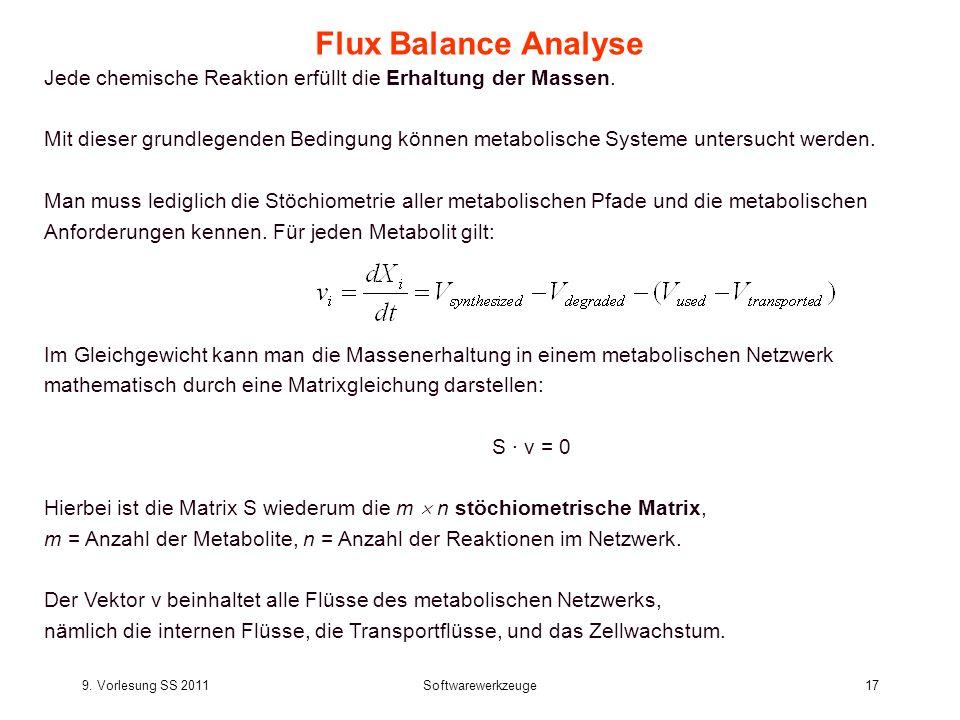 Flux Balance Analyse Jede chemische Reaktion erfüllt die Erhaltung der Massen.