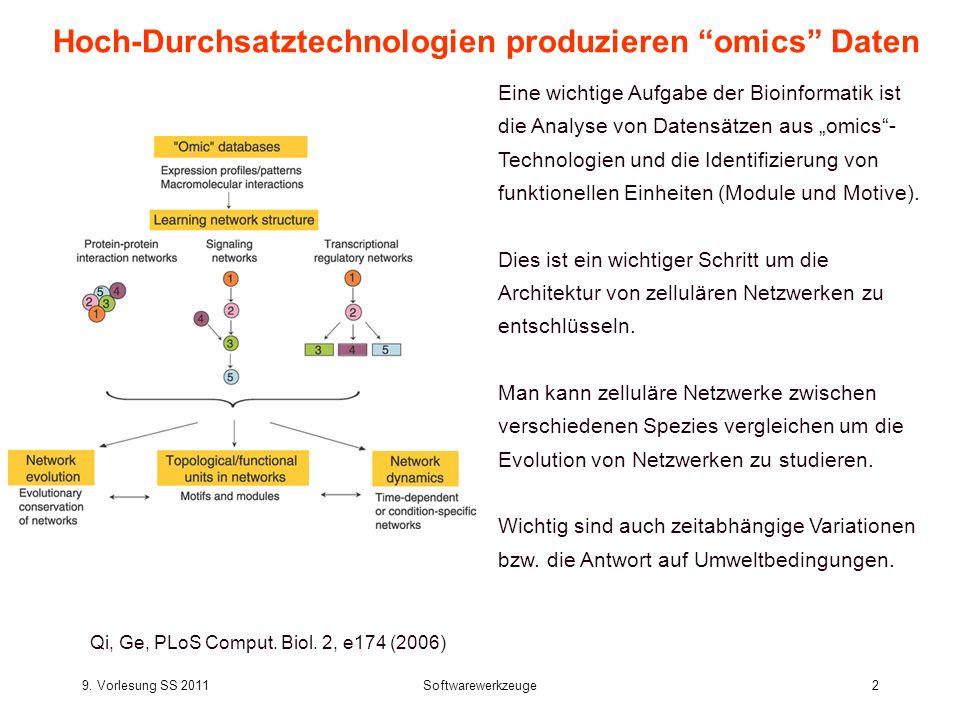 Hoch-Durchsatztechnologien produzieren omics Daten