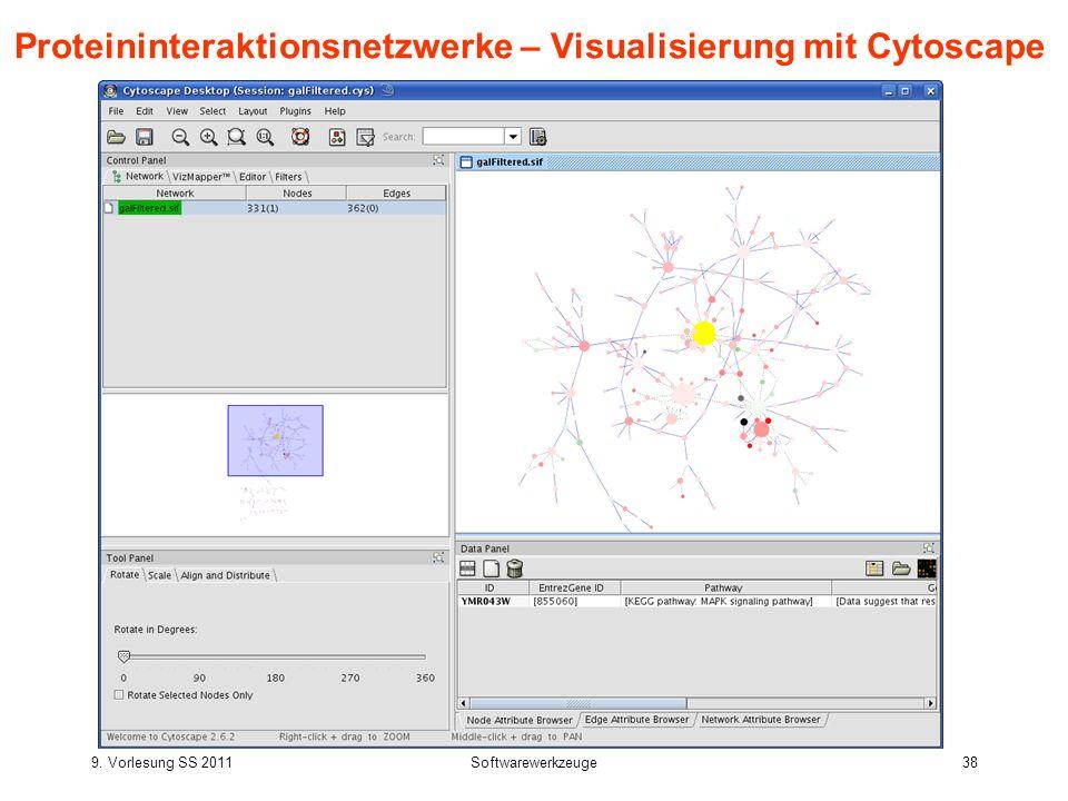 Proteininteraktionsnetzwerke – Visualisierung mit Cytoscape