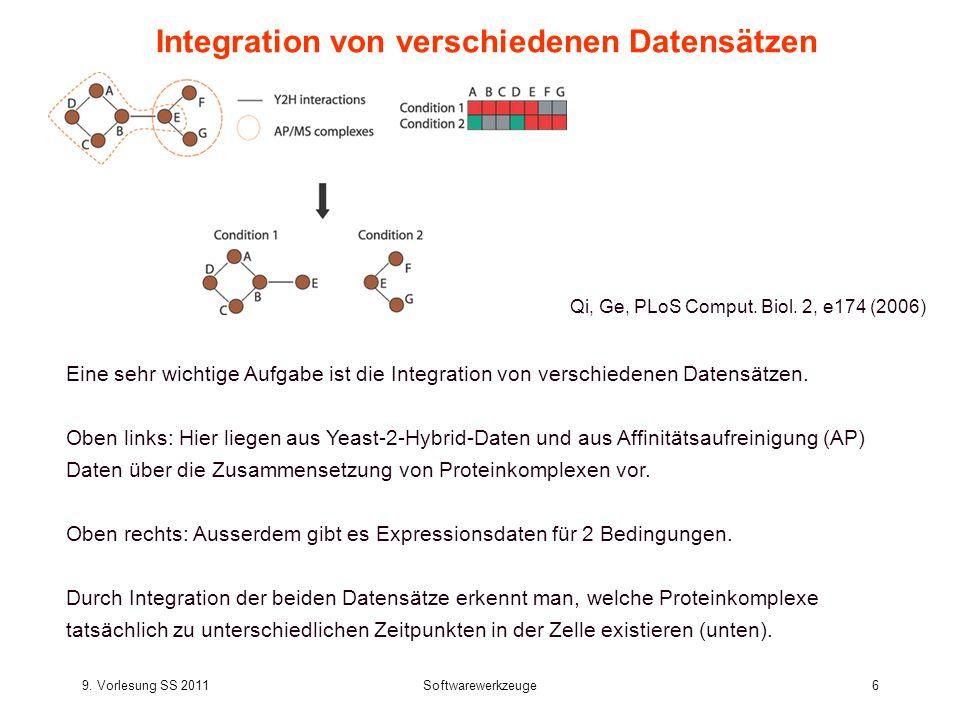 Integration von verschiedenen Datensätzen