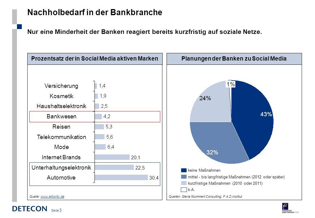Nachholbedarf in der Bankbranche