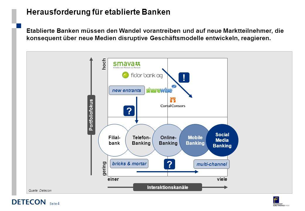 Herausforderung für etablierte Banken