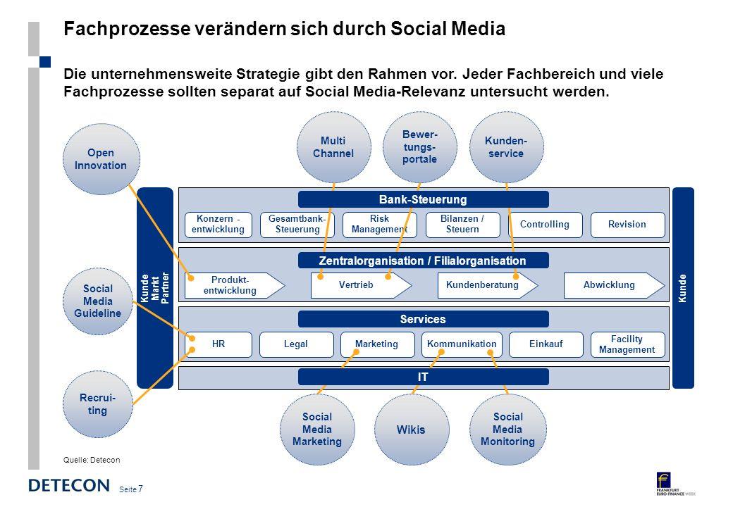 Fachprozesse verändern sich durch Social Media