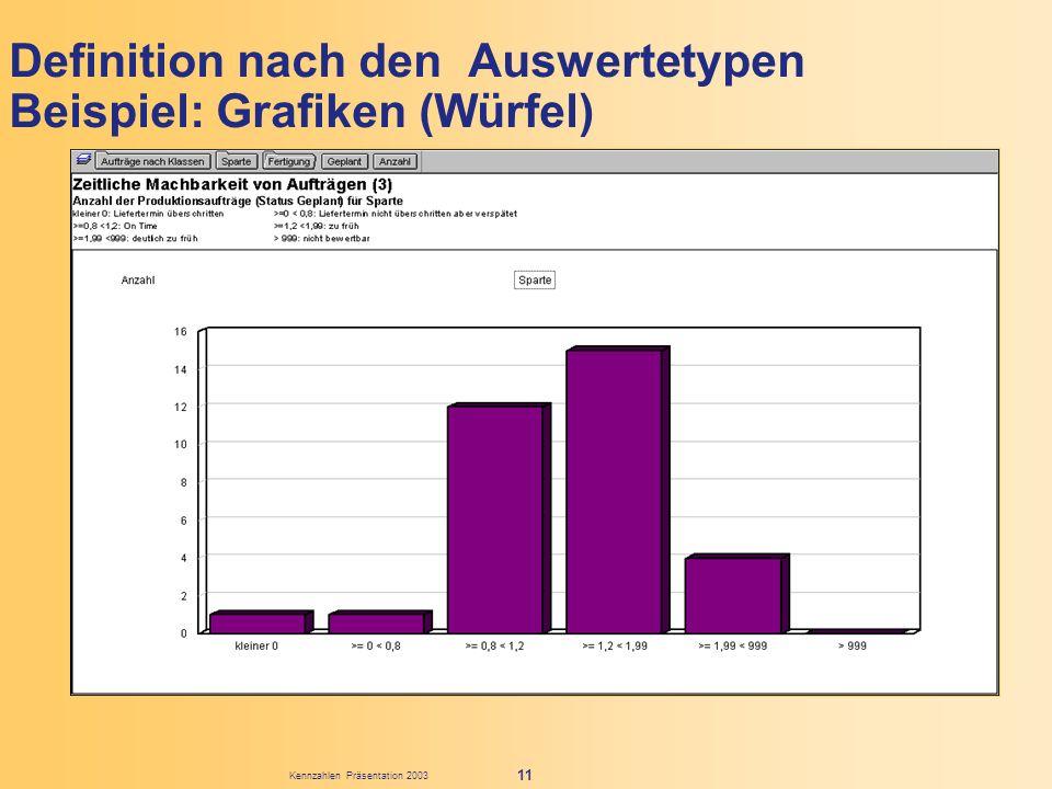 Definition nach den Auswertetypen Beispiel: Grafiken (Würfel)
