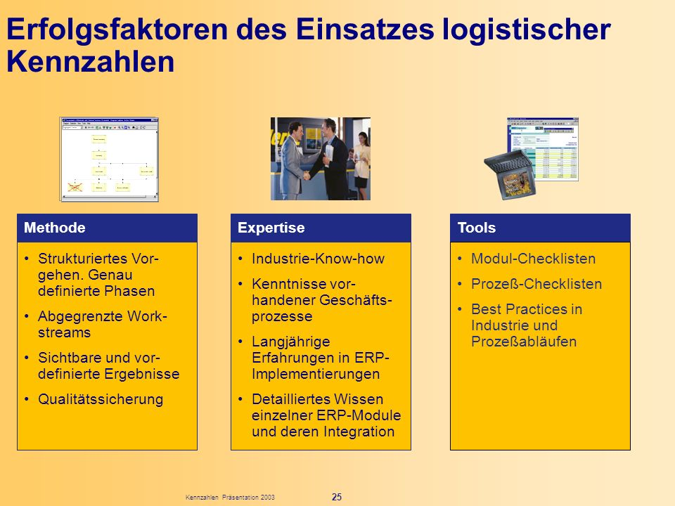 Erfolgsfaktoren des Einsatzes logistischer Kennzahlen
