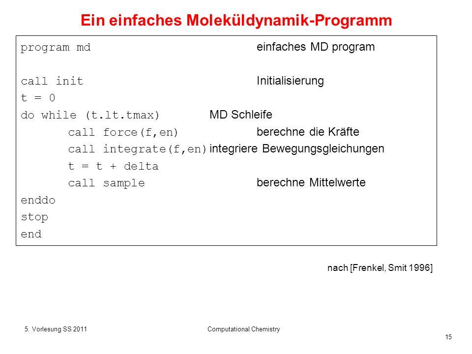 Ein einfaches Moleküldynamik-Programm