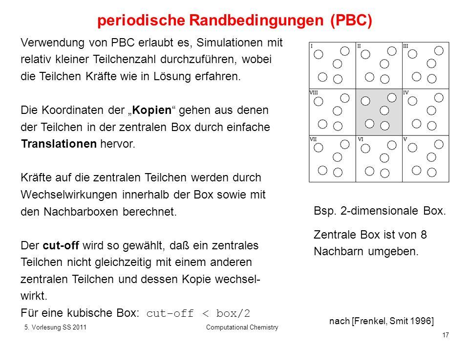 periodische Randbedingungen (PBC)