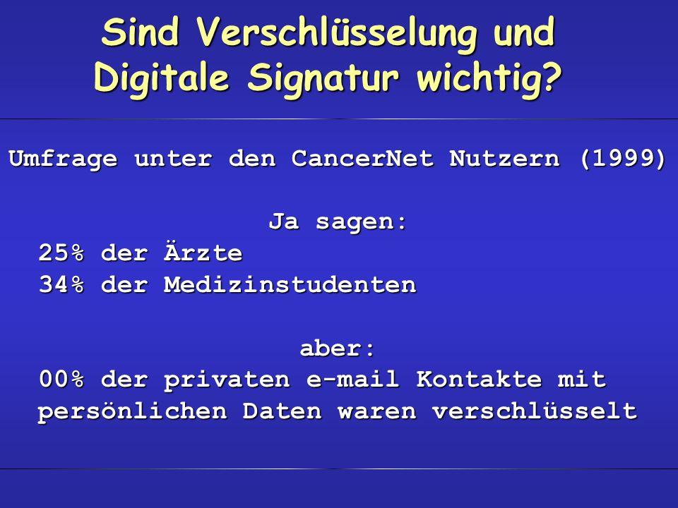 Sind Verschlüsselung und Digitale Signatur wichtig