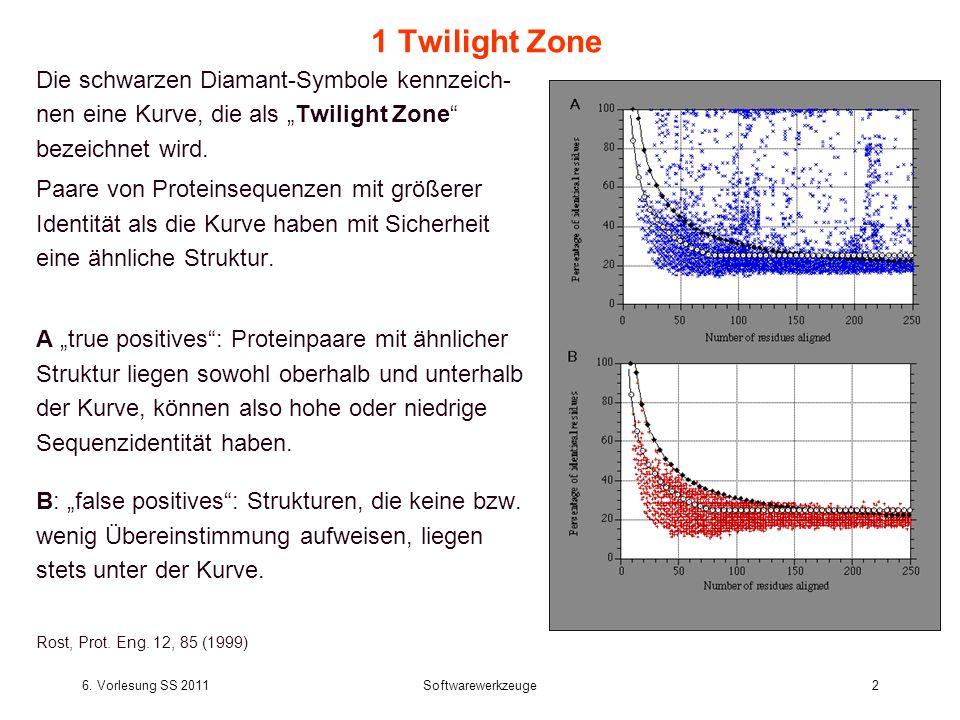 """1 Twilight ZoneDie schwarzen Diamant-Symbole kennzeich-nen eine Kurve, die als """"Twilight Zone bezeichnet wird."""