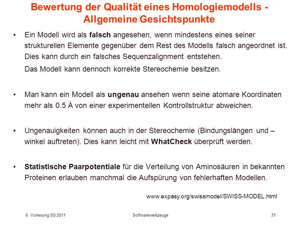 Bewertung der Qualität eines Homologiemodells - Allgemeine Gesichtspunkte