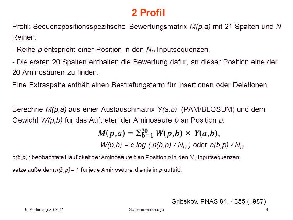 2 Profil Profil: Sequenzpositionsspezifische Bewertungsmatrix M(p,a) mit 21 Spalten und N Reihen.