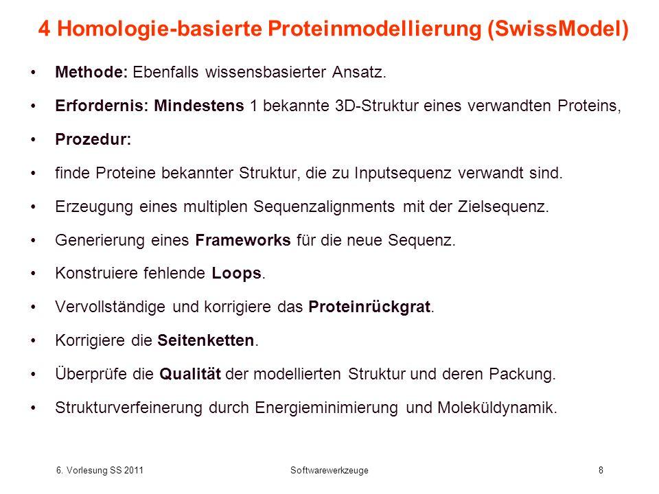 4 Homologie-basierte Proteinmodellierung (SwissModel)