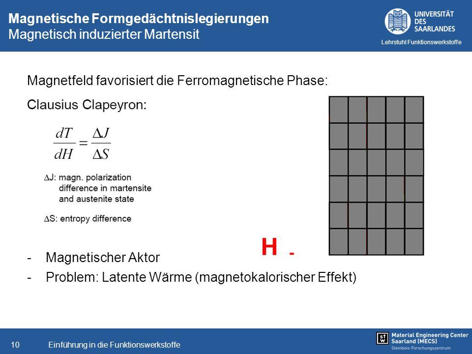 Magnetische Formgedächtnislegierungen Magnetisch induzierter Martensit