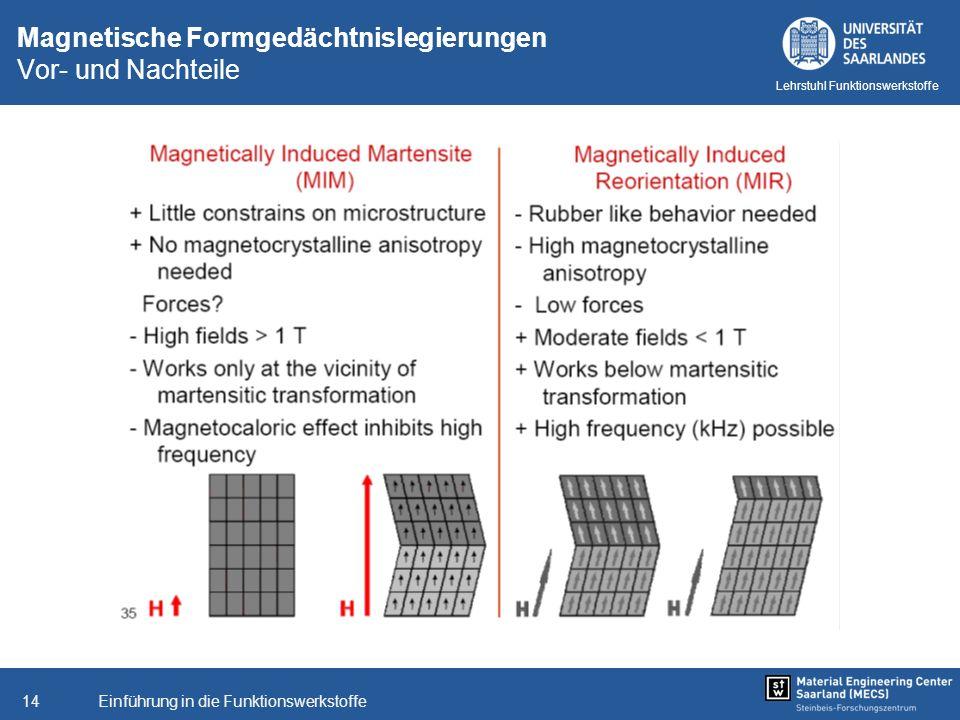 Magnetische Formgedächtnislegierungen Vor- und Nachteile