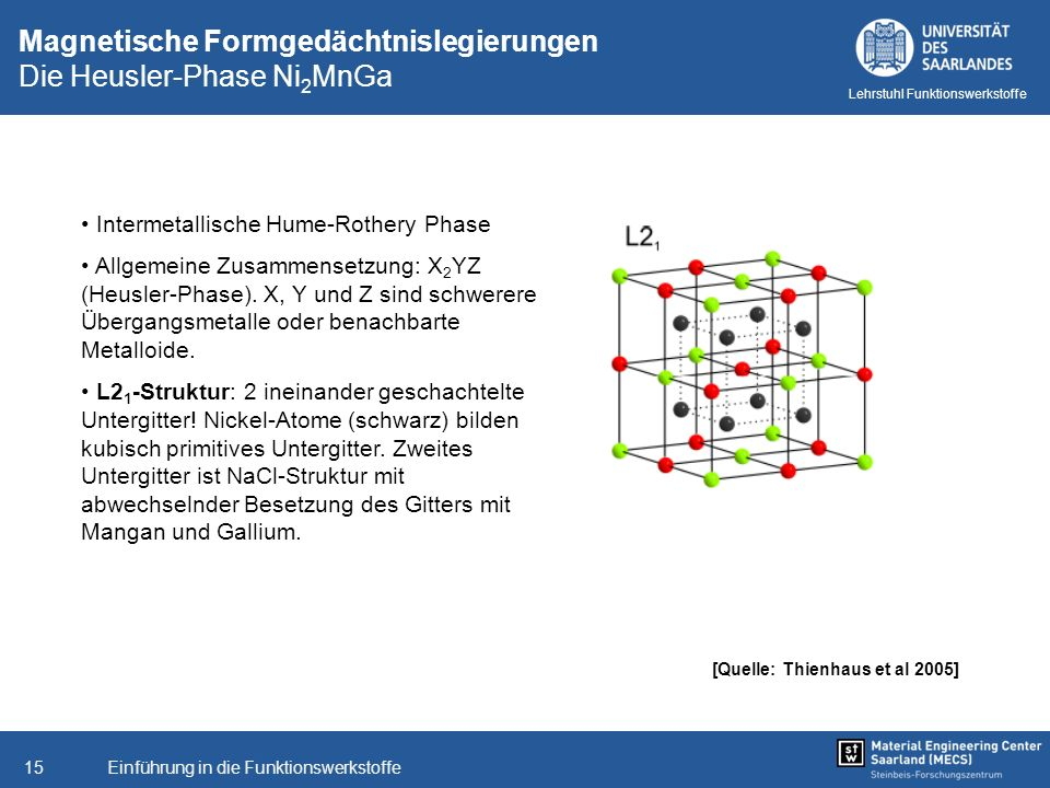 Magnetische Formgedächtnislegierungen Die Heusler-Phase Ni2MnGa