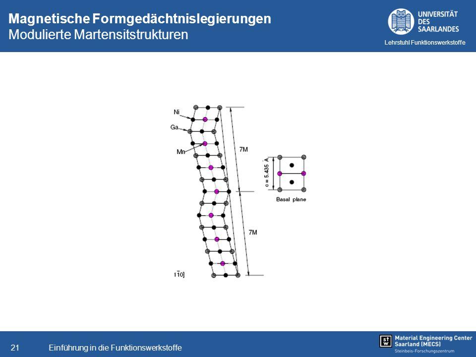 Magnetische Formgedächtnislegierungen Modulierte Martensitstrukturen