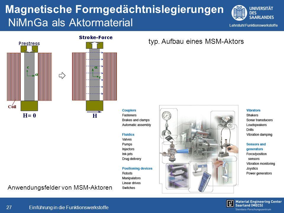 Magnetische Formgedächtnislegierungen NiMnGa als Aktormaterial