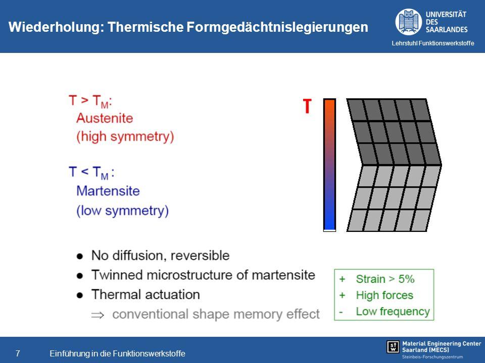 Wiederholung: Thermische Formgedächtnislegierungen