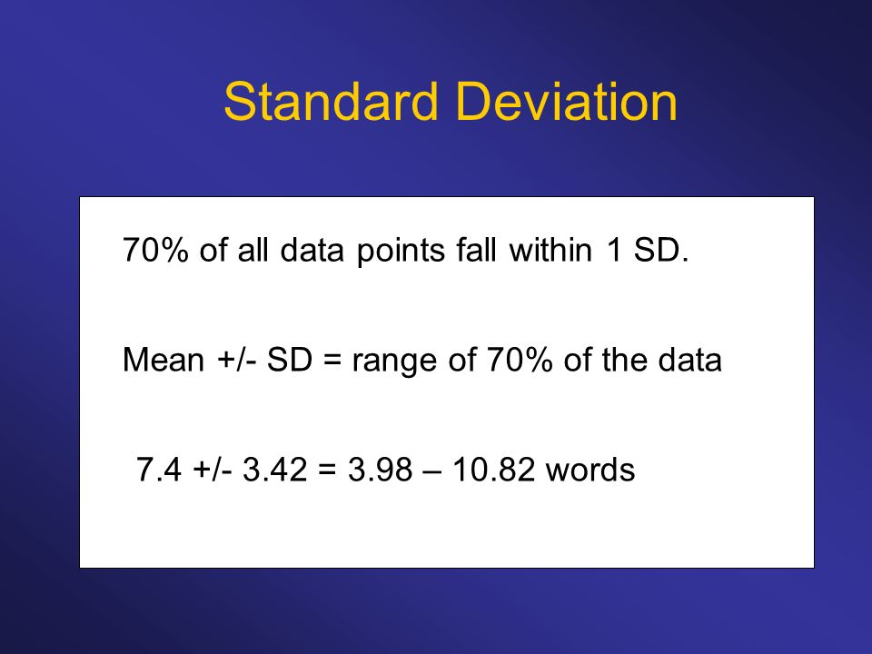 Standard Deviation 70% of all data points fall within 1 SD.