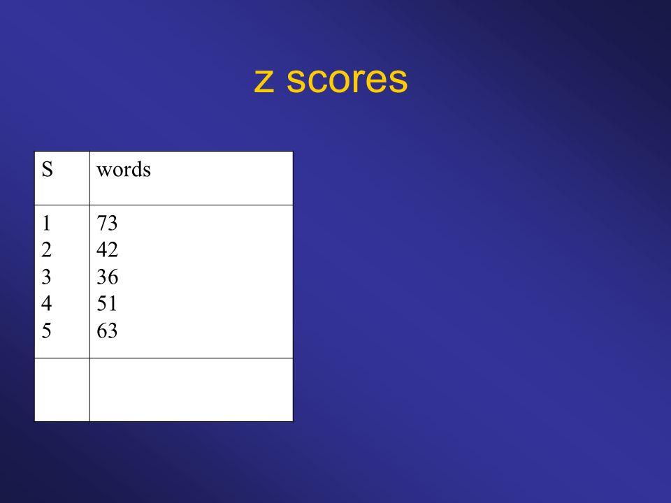 z scores S words 1 2 3 4 5 73 42 36 51 63