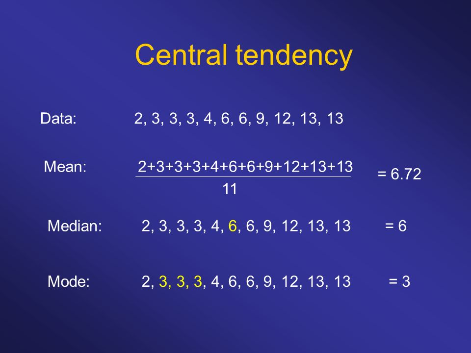 Central tendency Data: 2, 3, 3, 3, 4, 6, 6, 9, 12, 13, 13