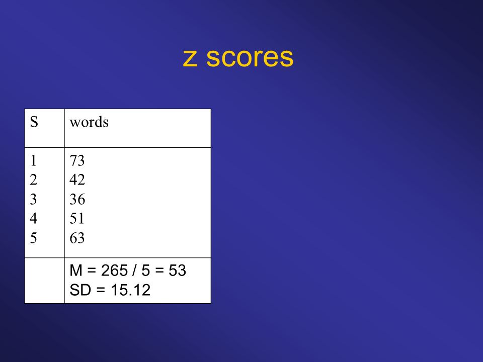 z scores S words 1 2 3 4 5 73 42 36 51 63 M = 265 / 5 = 53 SD = 15.12