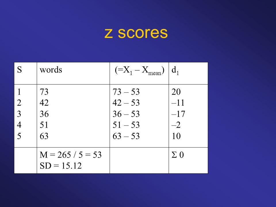 z scores S words (=X1 – Xmean) d1 1 2 3 4 5 73 42 36 51 63 73 – 53