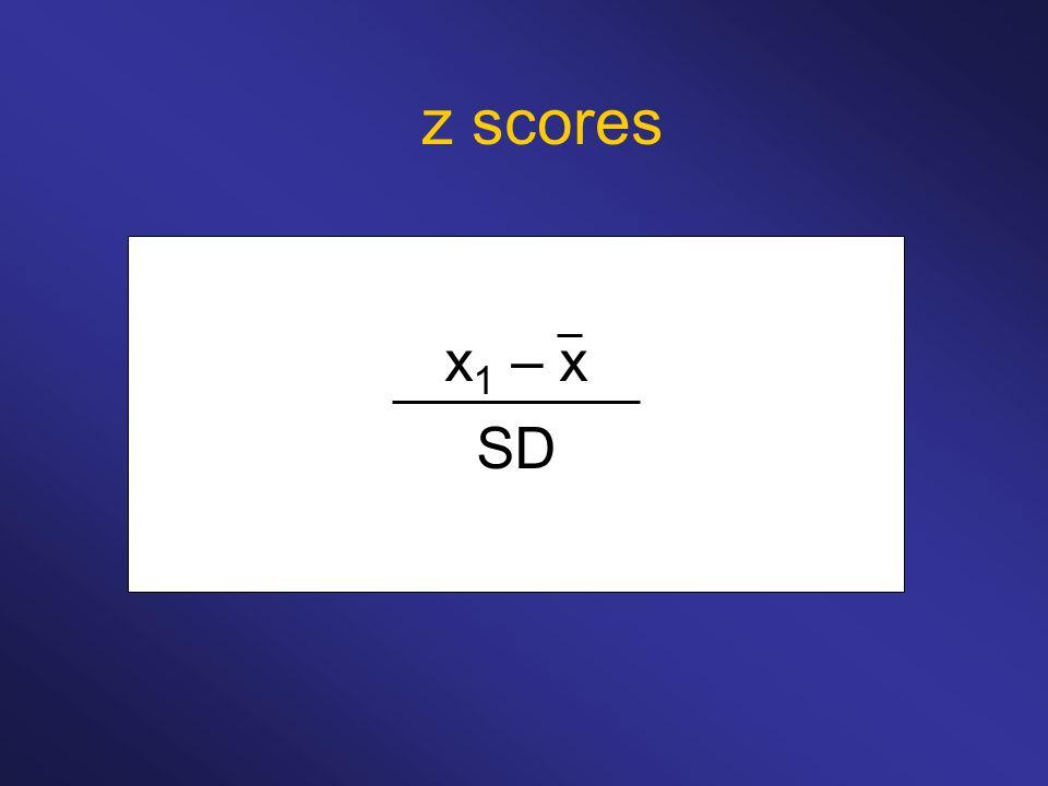 z scores x1 – x SD