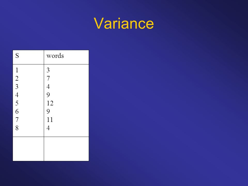 Variance S words 1 2 3 4 5 6 7 8 9 12 11