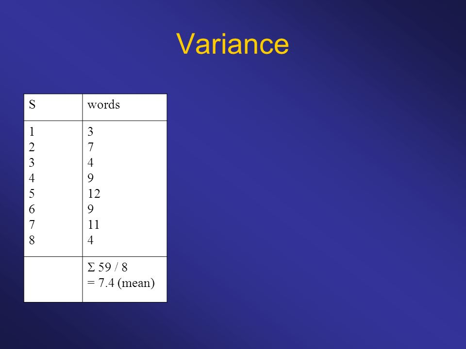 Variance S words 1 2 3 4 5 6 7 8 9 12 11  59 / 8 = 7.4 (mean)