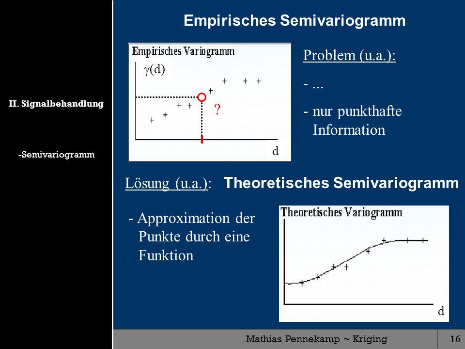 Empirisches Semivariogramm