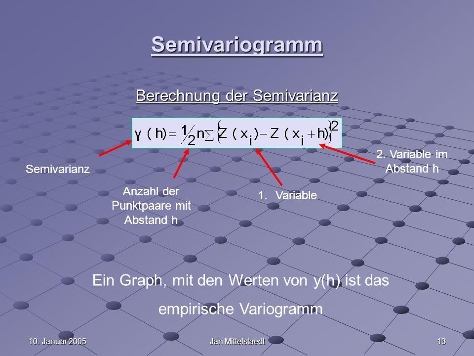 Semivariogramm Berechnung der Semivarianz