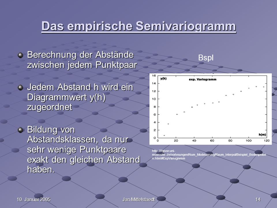 Das empirische Semivariogramm