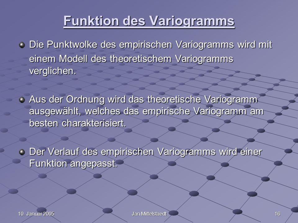 Funktion des Variogramms