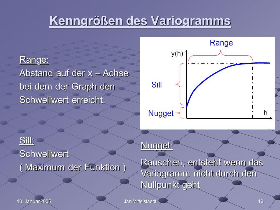Kenngrößen des Variogramms