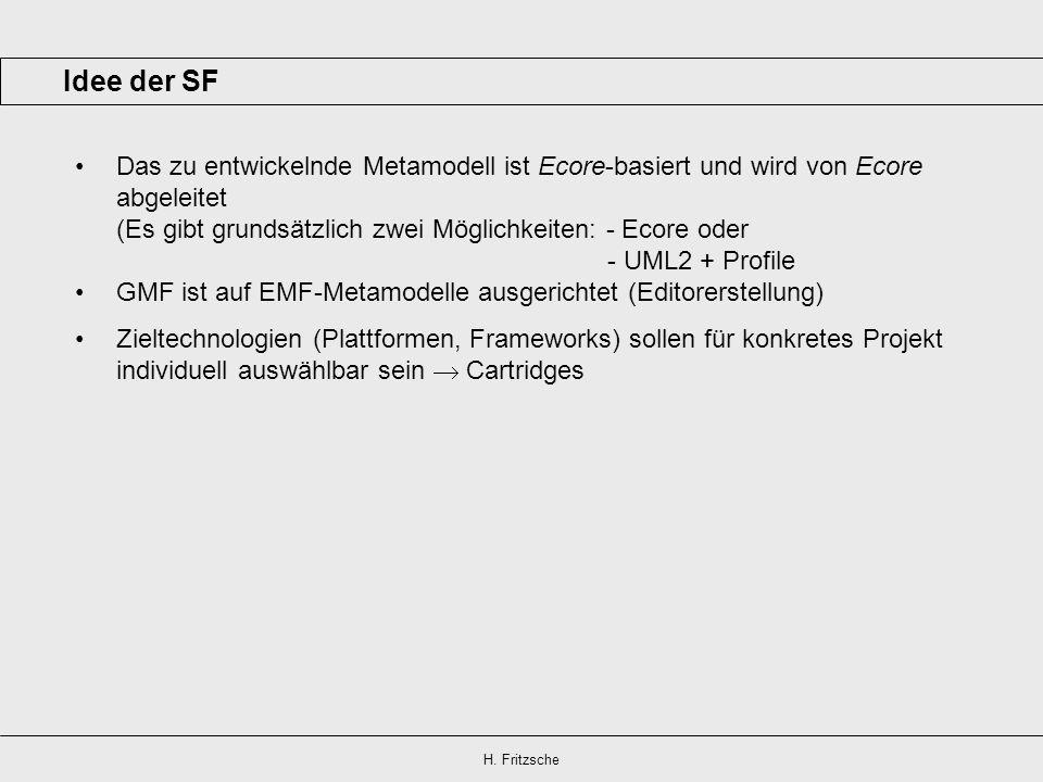 Idee der SF Das zu entwickelnde Metamodell ist Ecore-basiert und wird von Ecore. abgeleitet.
