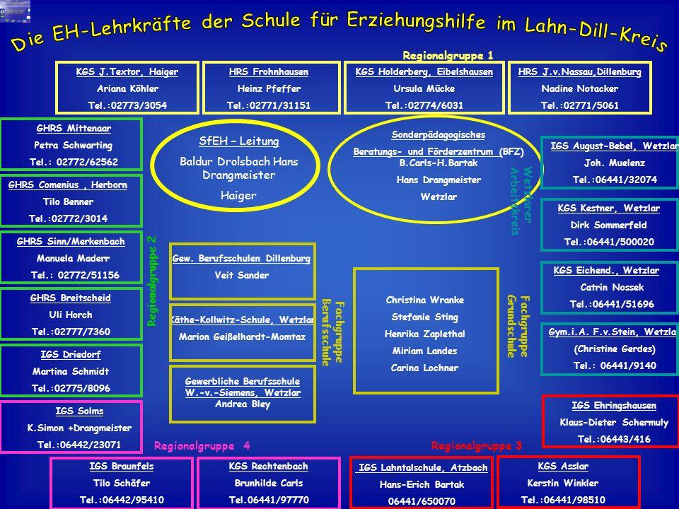 Die EH-Lehrkräfte der Schule für Erziehungshilfe im Lahn-Dill-Kreis