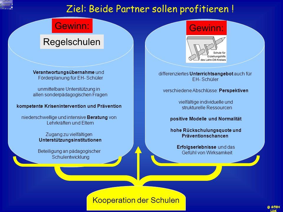 Ziel: Beide Partner sollen profitieren !