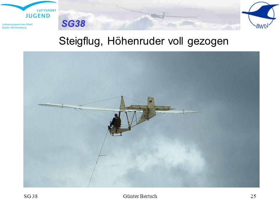 Steigflug, Höhenruder voll gezogen