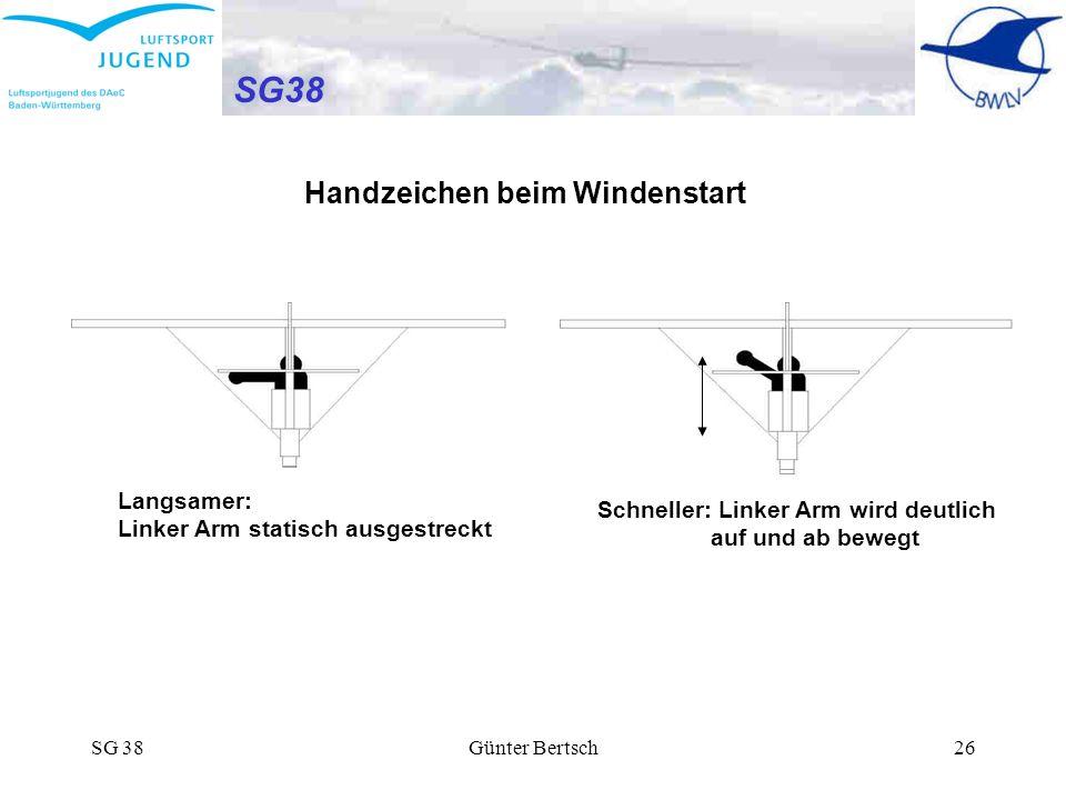 SG38 Handzeichen beim Windenstart Langsamer: