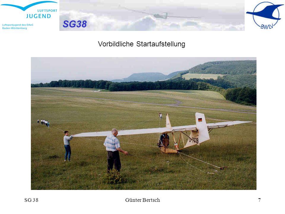 SG38 Vorbildliche Startaufstellung SG 38 Günter Bertsch