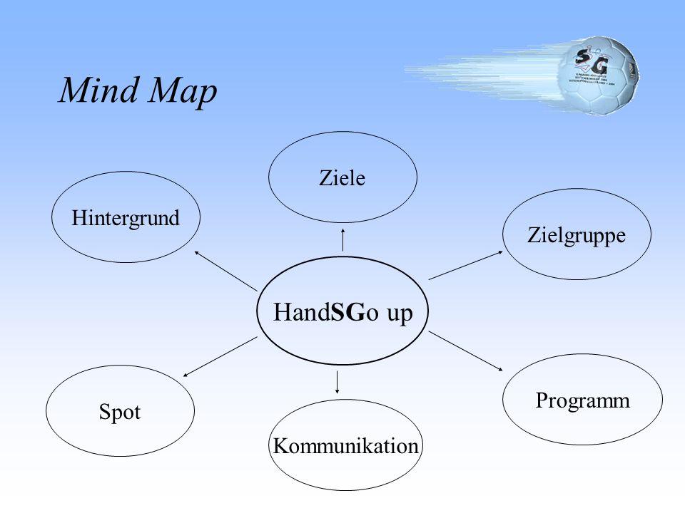 Mind Map HandSGo up Ziele Hintergrund Zielgruppe Programm Spot