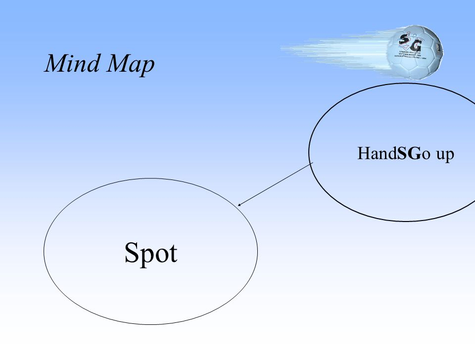 Mind Map HandSGo up Spot
