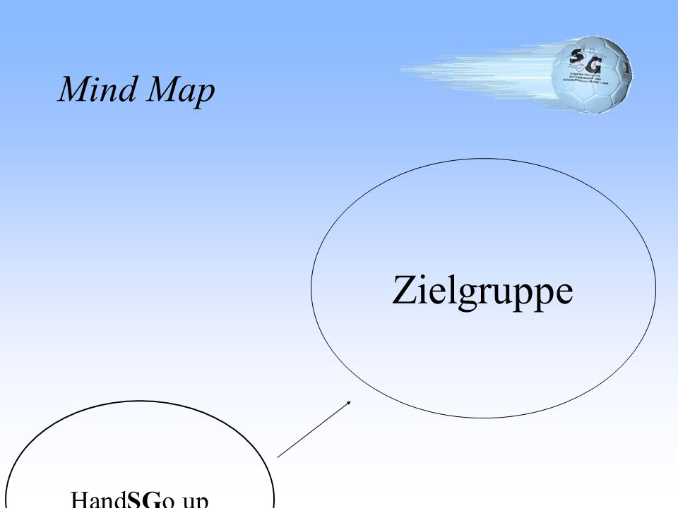 Mind Map Zielgruppe HandSGo up