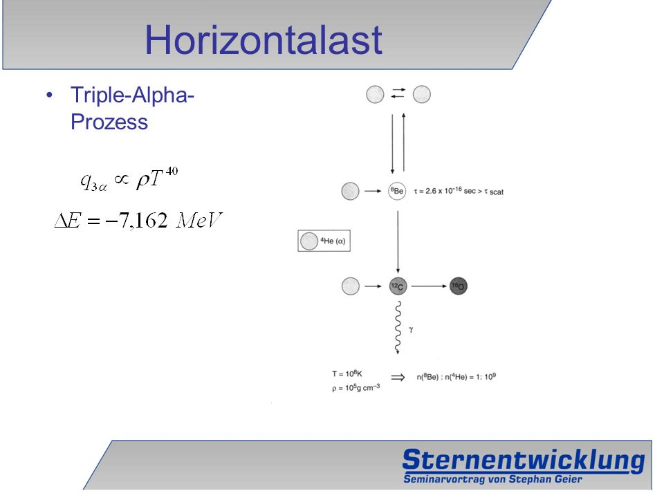 Horizontalast Triple-Alpha-Prozess