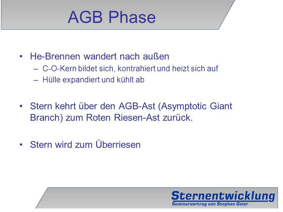 AGB Phase He-Brennen wandert nach außen