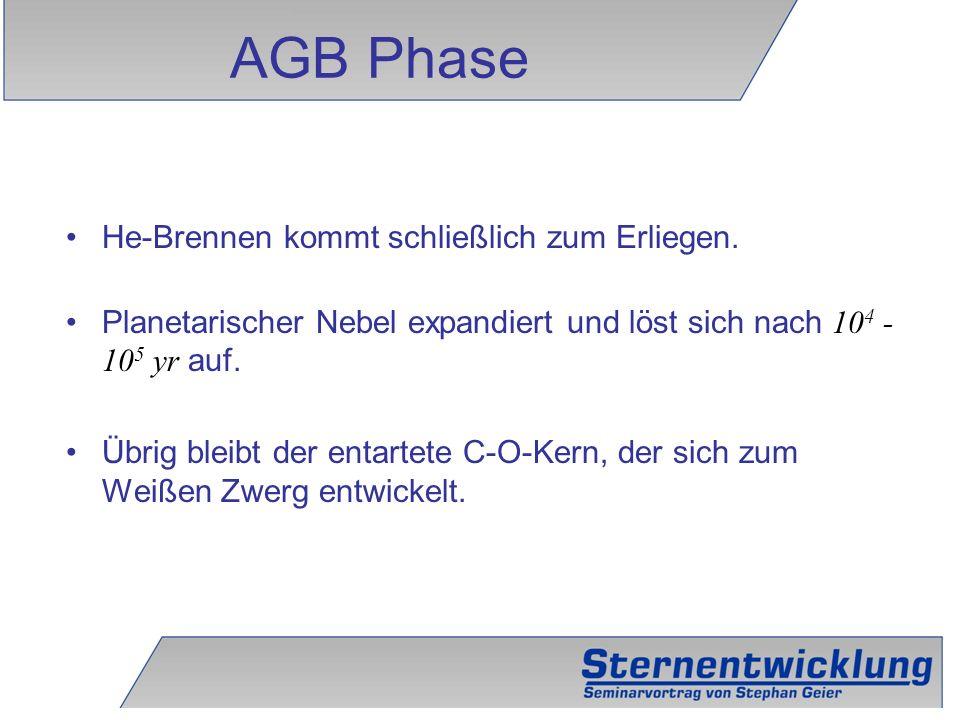 AGB Phase He-Brennen kommt schließlich zum Erliegen.