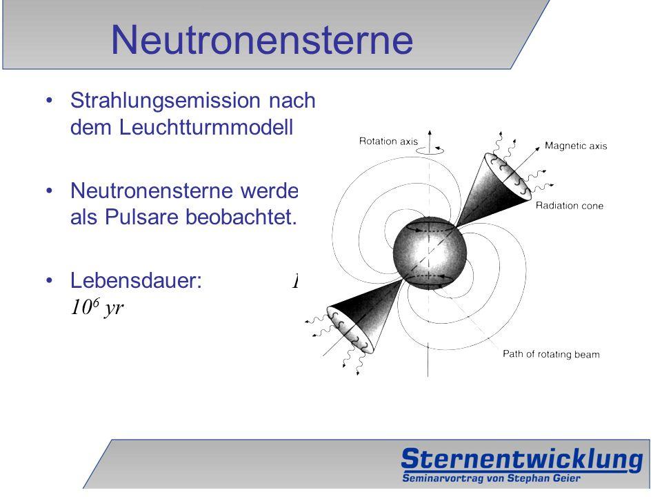 Neutronensterne Strahlungsemission nach dem Leuchtturmmodell