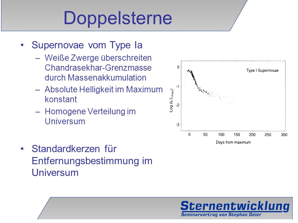Doppelsterne Supernovae vom Type Ia